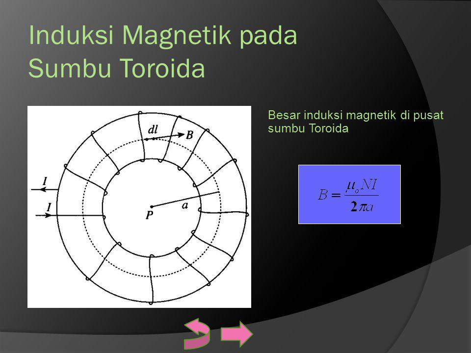 Induksi Magnetik pada Sumbu Toroida Besar induksi magnetik di pusat sumbu Toroida
