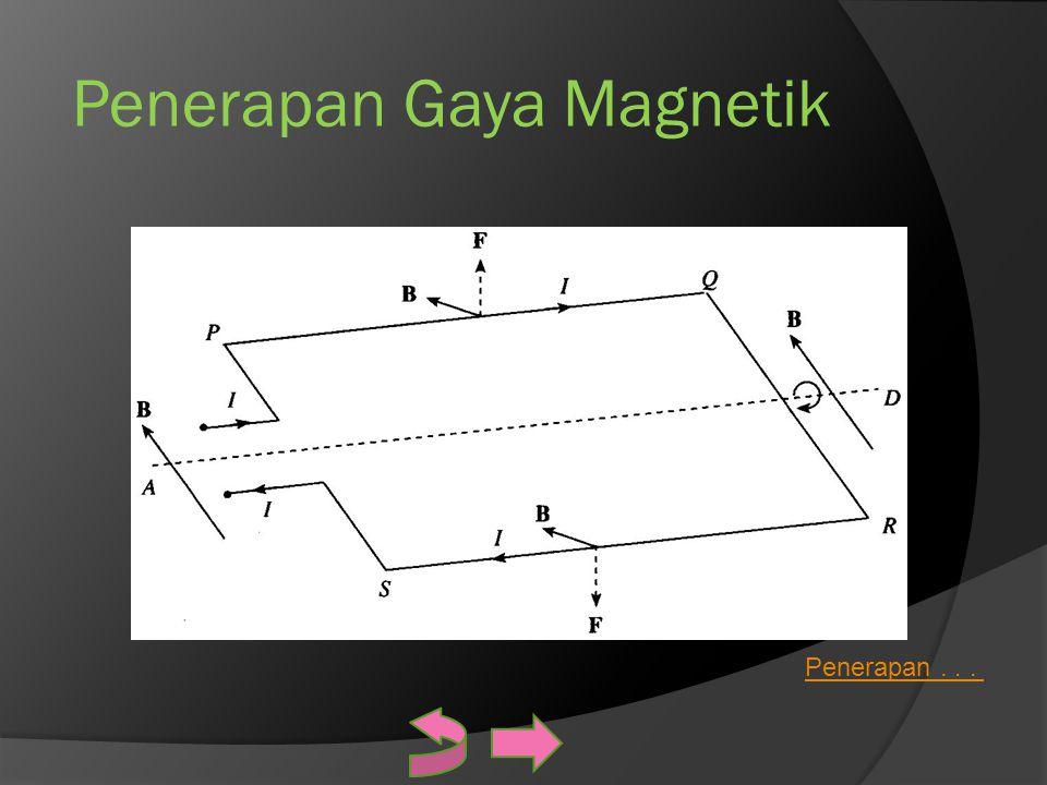Penerapan Gaya Magnetik Penerapan...