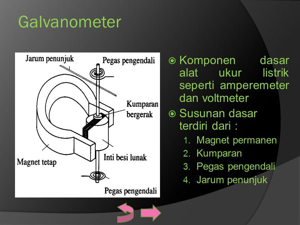 Galvanometer  Komponen dasar alat ukur listrik seperti amperemeter dan voltmeter  Susunan dasar terdiri dari : 1. Magnet permanen 2. Kumparan 3. Peg