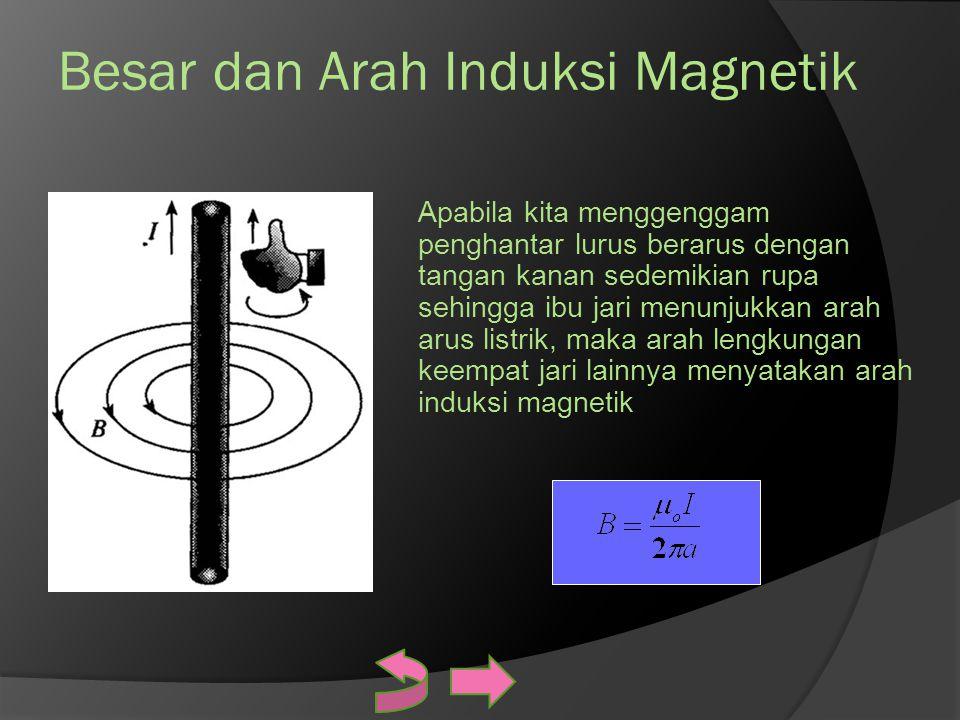 Apabila kita menggenggam tagan kanan sedemikian rupa sehingga arah lingkaran keempat jari menunjukkan arah arus listrik, maka arah ibu jari menyatakan arah induksi magnetik Besar induksi magnetik di pusat lingkaran Besar induksi magneik di pusat lingkarang untuk penghantar melingkar yang terdiri atas N lilitan