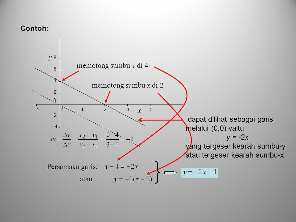Contoh: Persamaan garis: -4 -2 2 4 6 8 0 1234 x y 0 memotong sumbu y di 4 memotong sumbu x di 2 atau dapat dilihat sebagai garis melalui (0,0) yaitu y