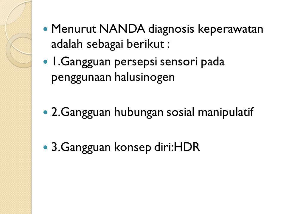 Menurut NANDA diagnosis keperawatan adalah sebagai berikut : 1.Gangguan persepsi sensori pada penggunaan halusinogen 2.Gangguan hubungan sosial manipu