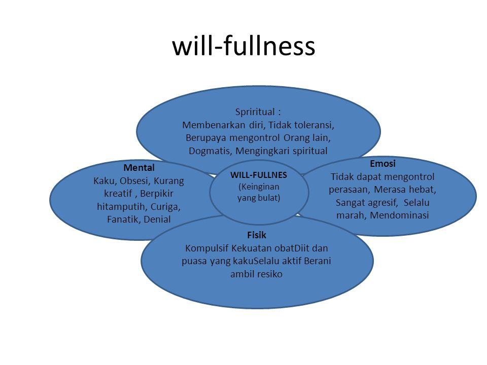 will-fullness Spriritual : Membenarkan diri, Tidak toleransi, Berupaya mengontrol Orang lain, Dogmatis, Mengingkari spiritual Mental Kaku, Obsesi, Kur