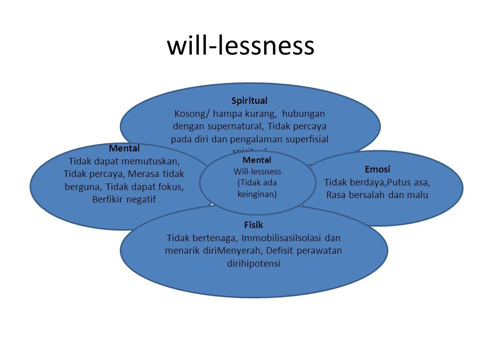 will-lessness Spiritual Kosong/ hampa kurang, hubungan dengan supernatural, Tidak percaya pada diri dan pengalaman superfisial spiritual Mental Tidak