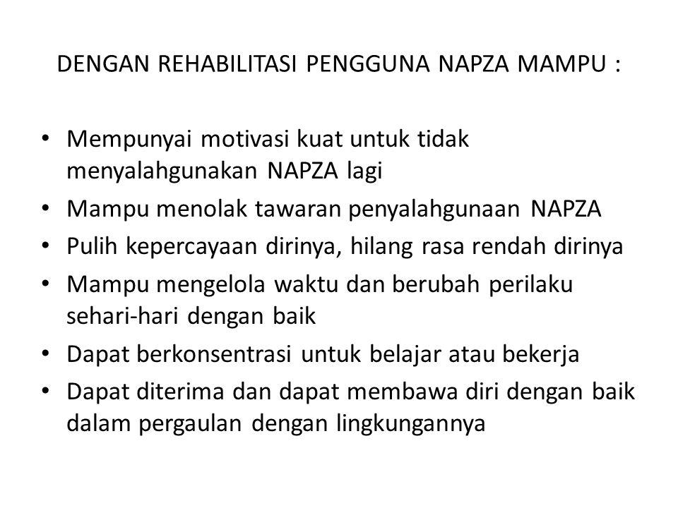DENGAN REHABILITASI PENGGUNA NAPZA MAMPU : Mempunyai motivasi kuat untuk tidak menyalahgunakan NAPZA lagi Mampu menolak tawaran penyalahgunaan NAPZA P