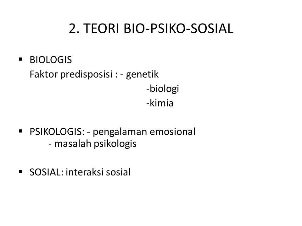 2. TEORI BIO-PSIKO-SOSIAL  BIOLOGIS Faktor predisposisi : - genetik -biologi -kimia  PSIKOLOGIS: - pengalaman emosional - masalah psikologis  SOSIA