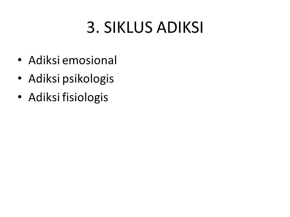 3. SIKLUS ADIKSI Adiksi emosional Adiksi psikologis Adiksi fisiologis