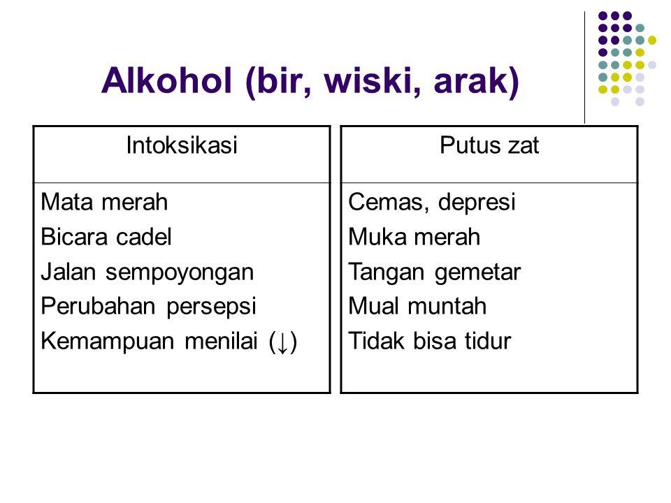 Alkohol (bir, wiski, arak) Intoksikasi Mata merah Bicara cadel Jalan sempoyongan Perubahan persepsi Kemampuan menilai (↓) Putus zat Cemas, depresi Muka merah Tangan gemetar Mual muntah Tidak bisa tidur