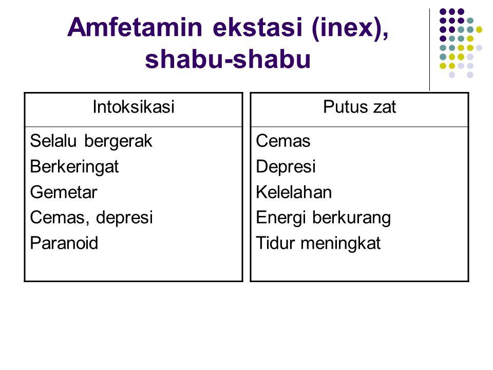 Amfetamin ekstasi (inex), shabu-shabu Intoksikasi Selalu bergerak Berkeringat Gemetar Cemas, depresi Paranoid Putus zat Cemas Depresi Kelelahan Energi berkurang Tidur meningkat