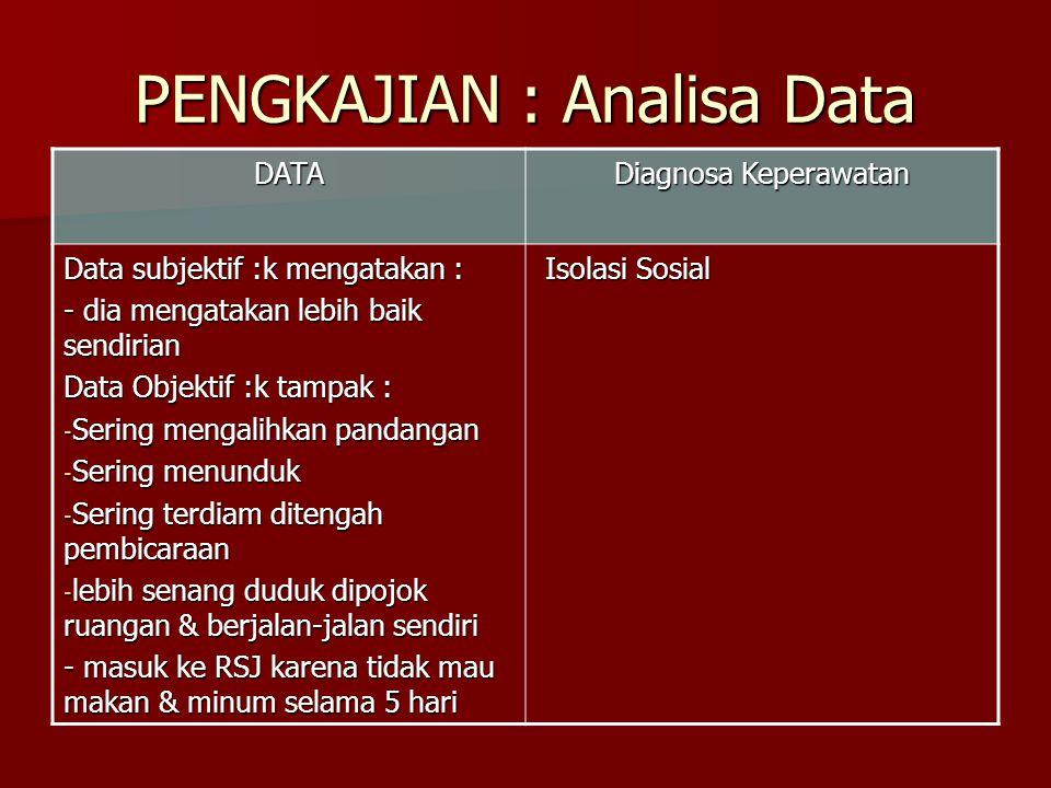 PENGKAJIAN : Analisa Data DATA Diagnosa Keperawatan Data subjektif :k mengatakan : - dia mengatakan lebih baik sendirian Data Objektif :k tampak : - S