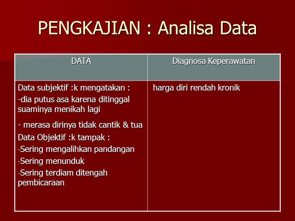 PENGKAJIAN : Analisa Data DATA Diagnosa Keperawatan Data subjektif :k mengatakan : -dia putus asa karena ditinggal suaminya menikah lagi - merasa diri