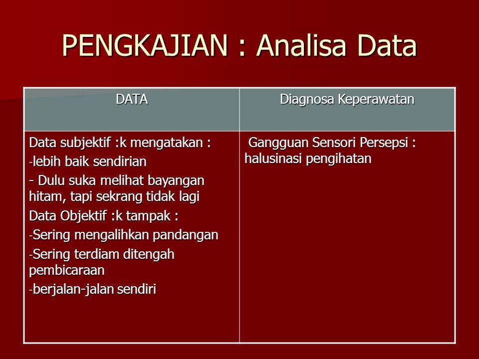 PENGKAJIAN : Analisa Data DATA Diagnosa Keperawatan Data subjektif :k mengatakan : - lebih baik sendirian - Dulu suka melihat bayangan hitam, tapi sek