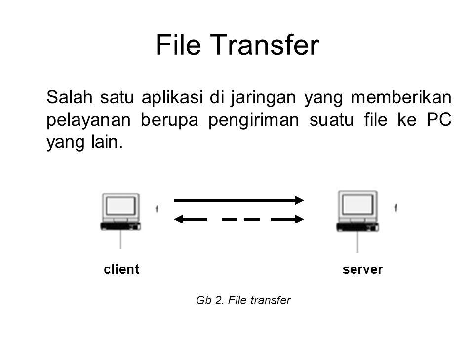 File Transfer Salah satu aplikasi di jaringan yang memberikan pelayanan berupa pengiriman suatu file ke PC yang lain. clientserver Gb 2. File transfer