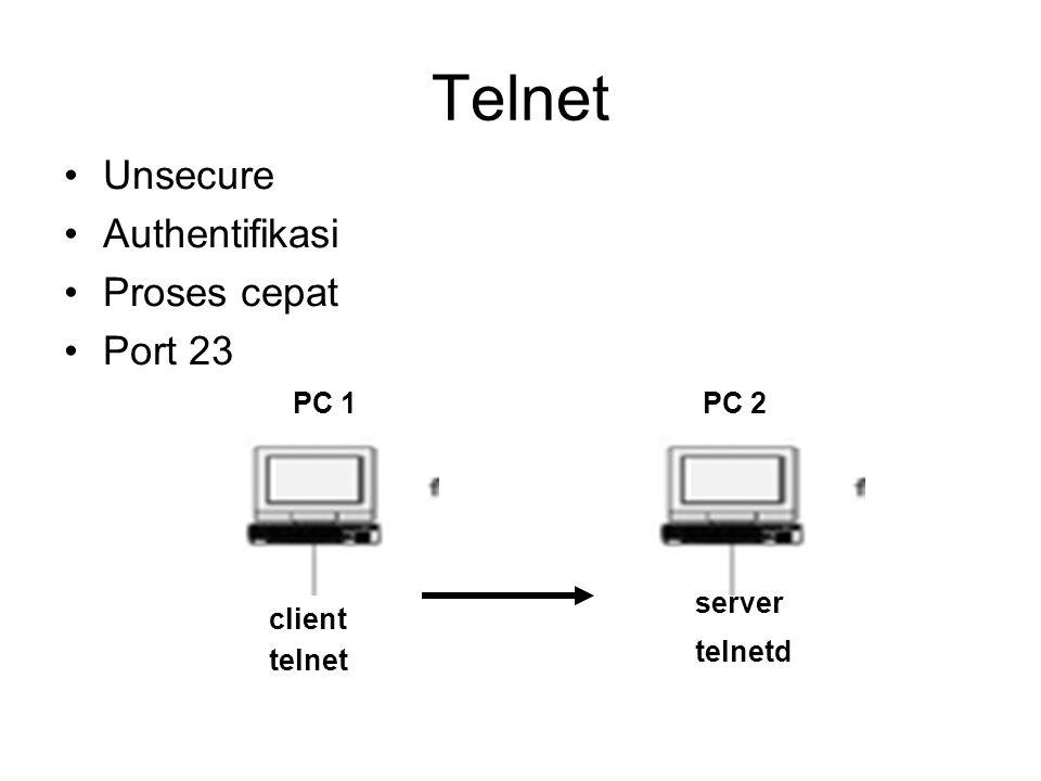 Telnet Unsecure Authentifikasi Proses cepat Port 23 client server telnet telnetd PC 1PC 2