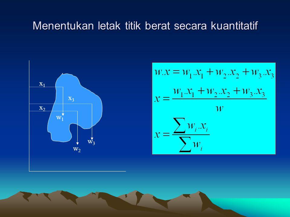 Menentukan letak titik berat secara kuantitatif w1w1 w2w2 w3w3 x1x1 x2x2 x3x3