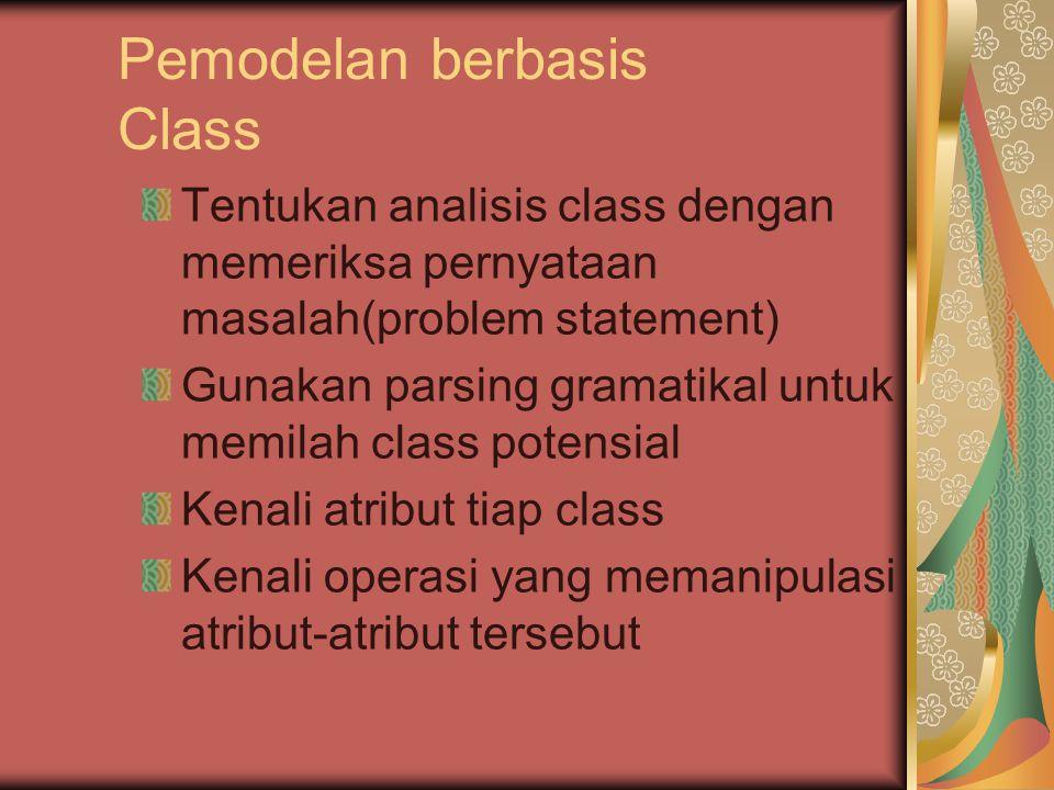 Pemodelan berbasis Class Tentukan analisis class dengan memeriksa pernyataan masalah(problem statement) Gunakan parsing gramatikal untuk memilah class potensial Kenali atribut tiap class Kenali operasi yang memanipulasi atribut-atribut tersebut