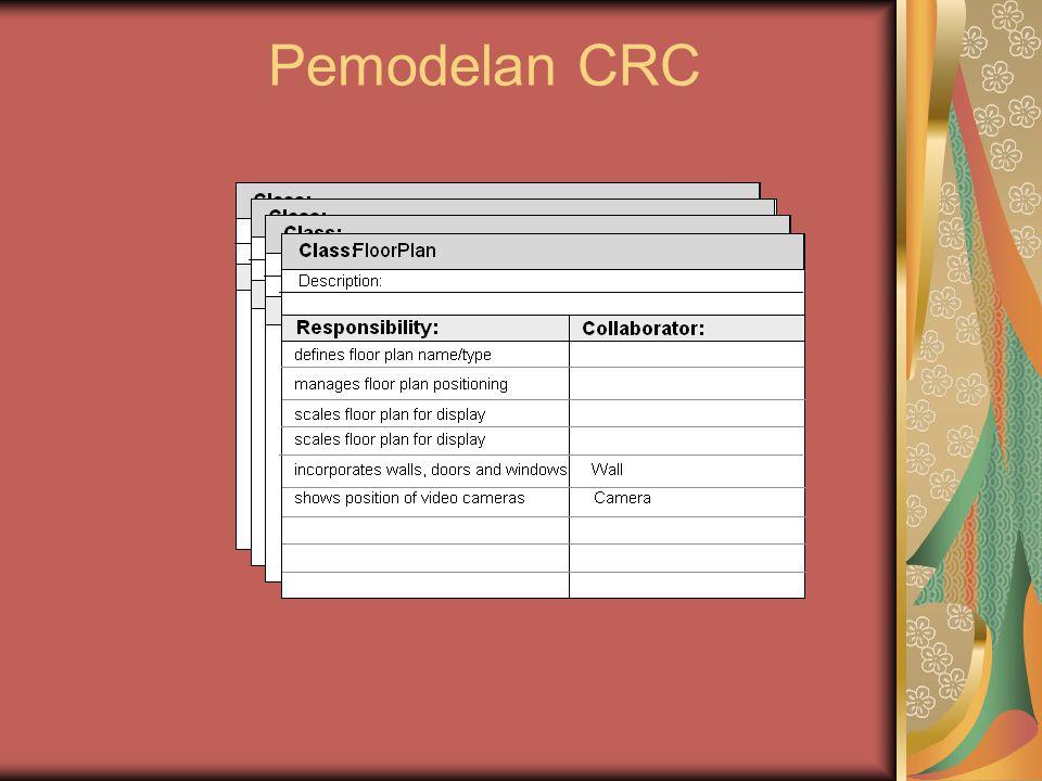 Pemodelan CRC
