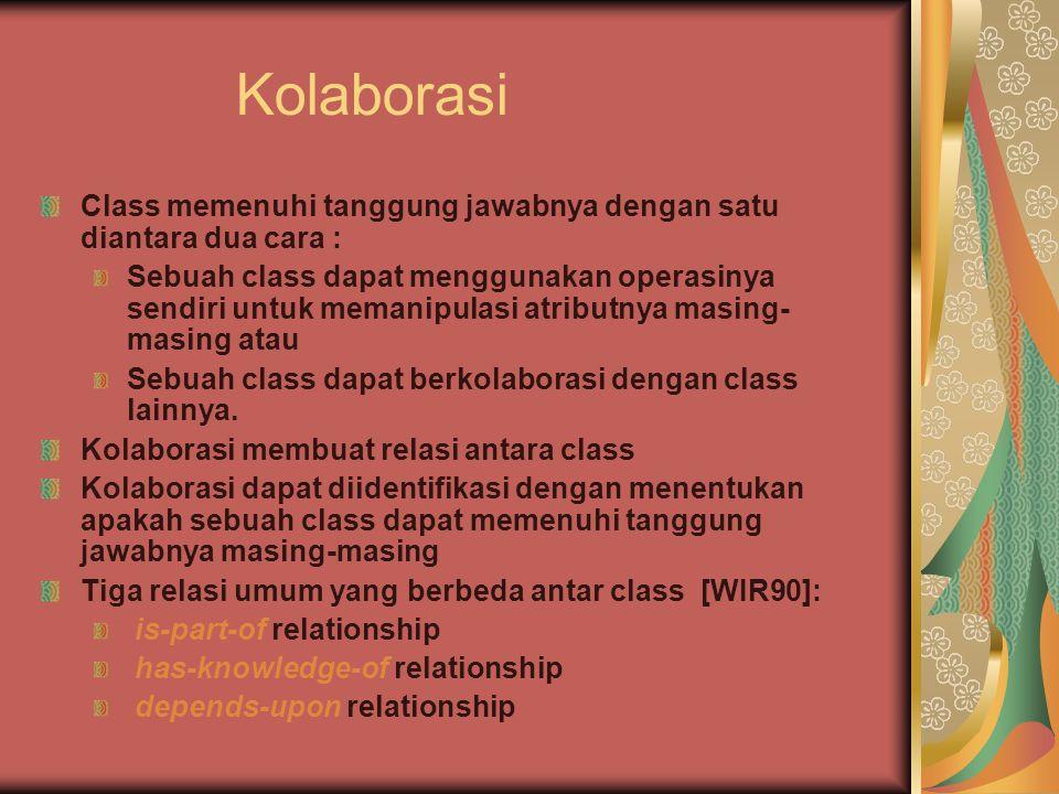 Kolaborasi Class memenuhi tanggung jawabnya dengan satu diantara dua cara : Sebuah class dapat menggunakan operasinya sendiri untuk memanipulasi atributnya masing- masing atau Sebuah class dapat berkolaborasi dengan class lainnya.