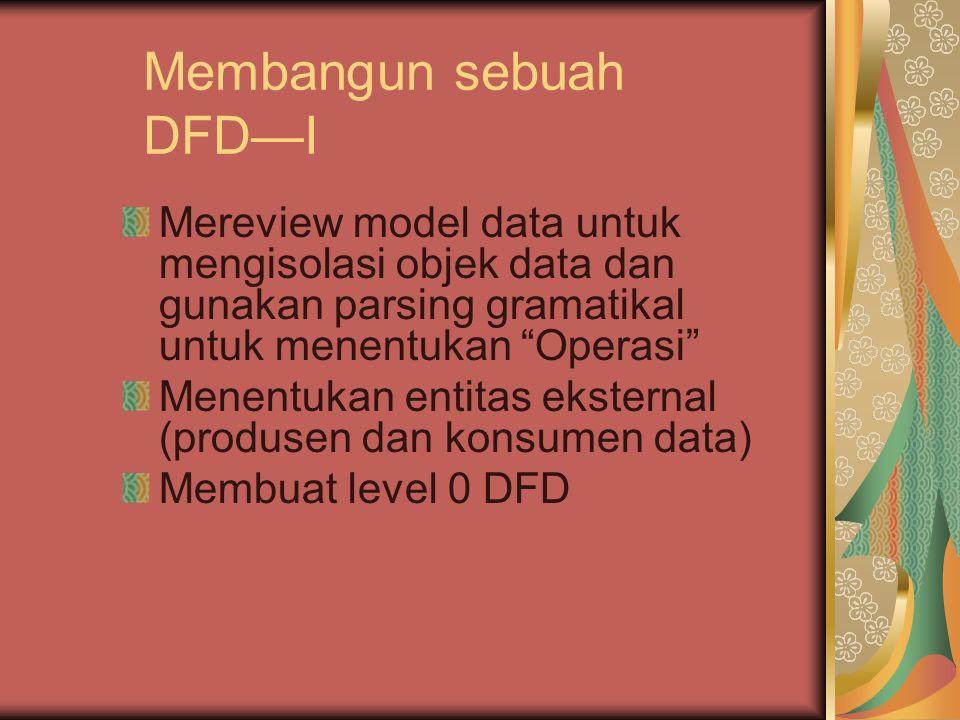 Contoh Level 0 DFD user processingrequest videosource NTSC video signal digitalvideoprocessor requestedvideosignal monitor