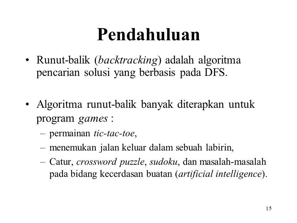 15 Pendahuluan Runut-balik (backtracking) adalah algoritma pencarian solusi yang berbasis pada DFS. Algoritma runut-balik banyak diterapkan untuk prog
