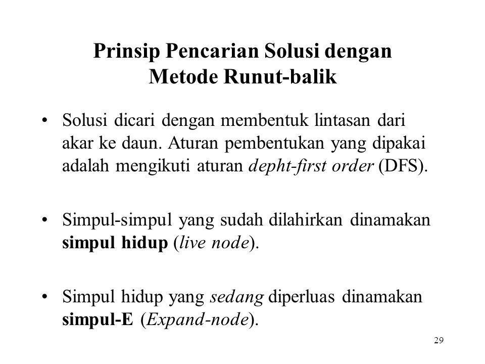 29 Prinsip Pencarian Solusi dengan Metode Runut-balik Solusi dicari dengan membentuk lintasan dari akar ke daun. Aturan pembentukan yang dipakai adala