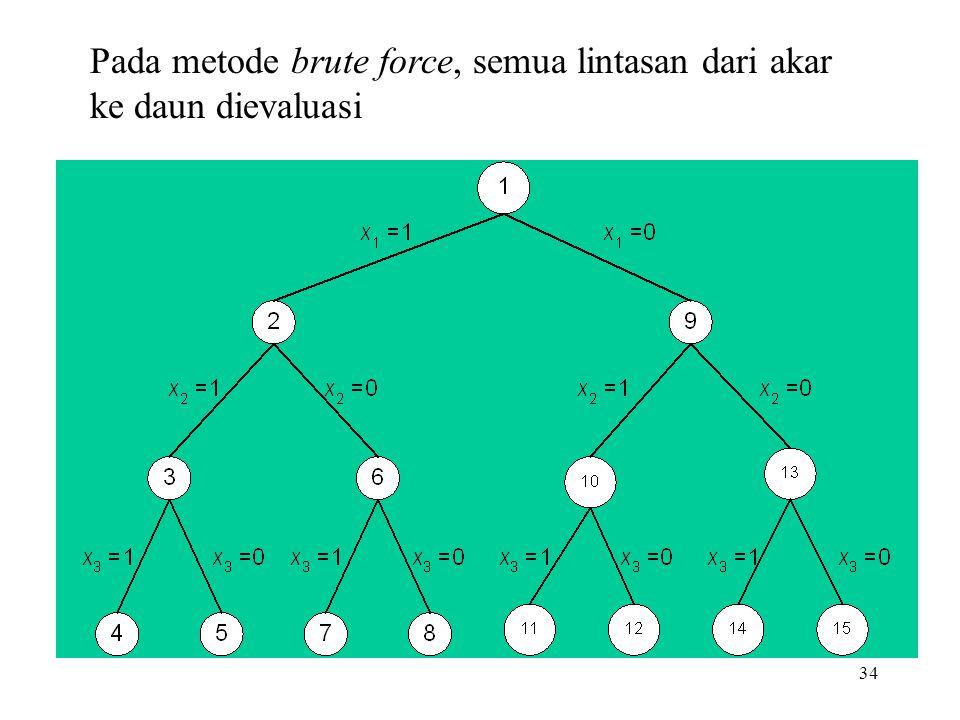 34 Pada metode brute force, semua lintasan dari akar ke daun dievaluasi
