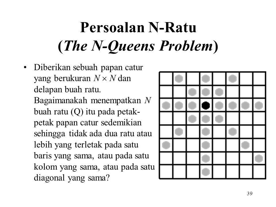 39 Persoalan N-Ratu (The N-Queens Problem) Diberikan sebuah papan catur yang berukuran N  N dan delapan buah ratu. Bagaimanakah menempatkan N buah ra
