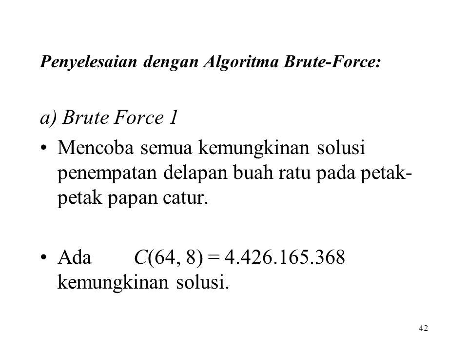 42 Penyelesaian dengan Algoritma Brute-Force: a) Brute Force 1 Mencoba semua kemungkinan solusi penempatan delapan buah ratu pada petak- petak papan c