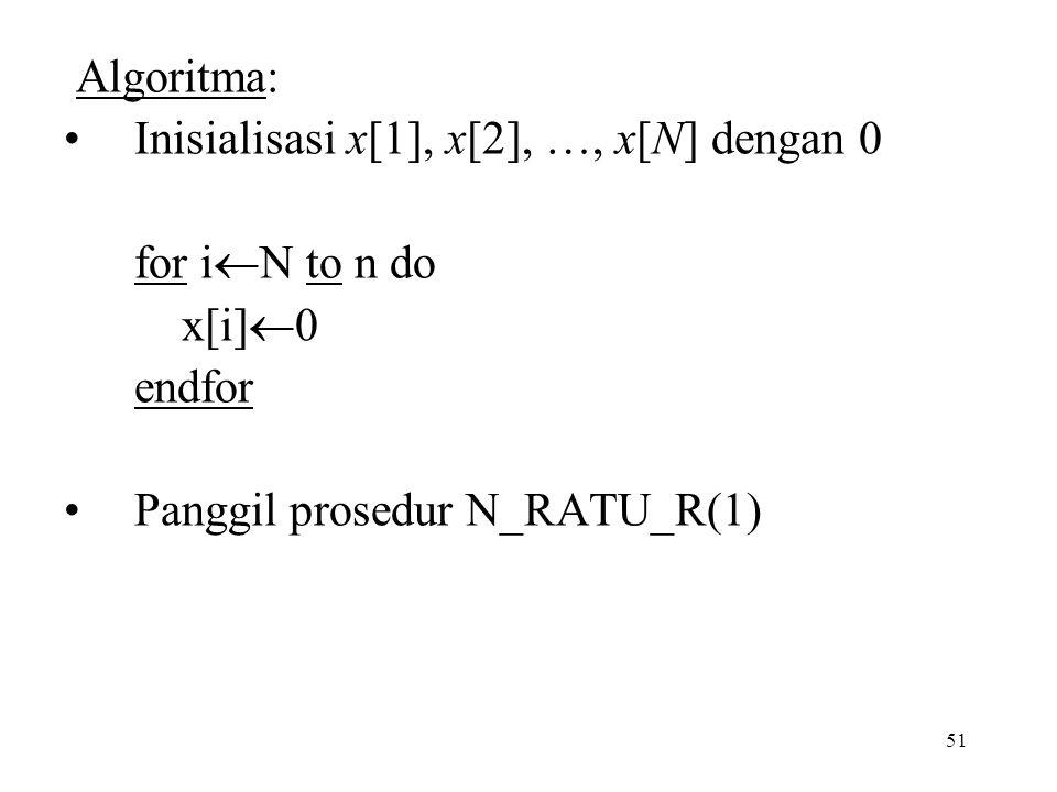 51 Algoritma: Inisialisasi x[1], x[2], …, x[N] dengan 0 for i  N to n do x[i]  0 endfor Panggil prosedur N_RATU_R(1)