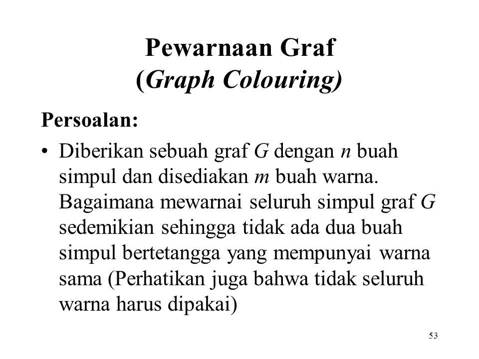 53 Pewarnaan Graf (Graph Colouring) Persoalan: Diberikan sebuah graf G dengan n buah simpul dan disediakan m buah warna. Bagaimana mewarnai seluruh si