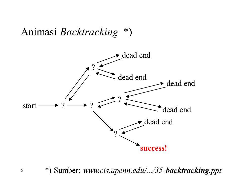 37 Skema Umum Algoritma Runut-Balik (versi rekursif)