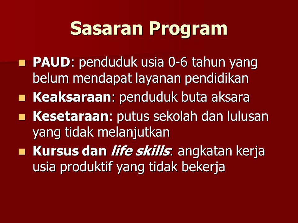 Sasaran Program PAUD: penduduk usia 0-6 tahun yang belum mendapat layanan pendidikan PAUD: penduduk usia 0-6 tahun yang belum mendapat layanan pendidi