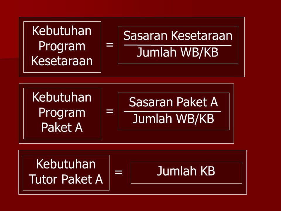 Kebutuhan Program Paket A Sasaran Paket A Jumlah WB/KB = Kebutuhan Tutor Paket A Jumlah KB = Kebutuhan Program Kesetaraan Sasaran Kesetaraan Jumlah WB