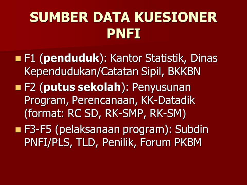 SUMBER DATA KUESIONER PNFI F1 (penduduk): Kantor Statistik, Dinas Kependudukan/Catatan Sipil, BKKBN F1 (penduduk): Kantor Statistik, Dinas Kependuduka