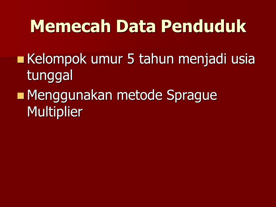 Memecah Data Penduduk Kelompok umur 5 tahun menjadi usia tunggal Kelompok umur 5 tahun menjadi usia tunggal Menggunakan metode Sprague Multiplier Meng