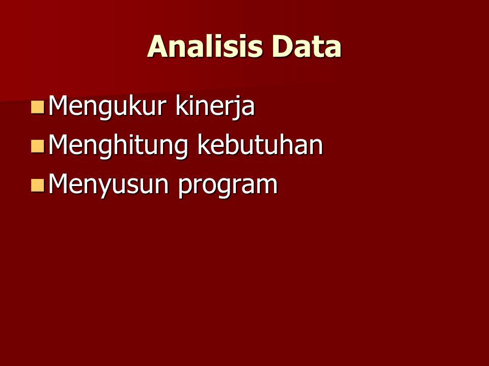 Analisis Data Mengukur kinerja Mengukur kinerja Menghitung kebutuhan Menghitung kebutuhan Menyusun program Menyusun program
