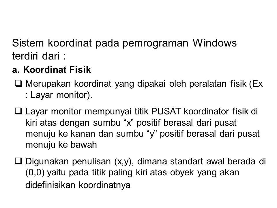 b.Koordinat Logika  Merupakan koordianat yang dipakai dalam program  Windows akan memetakan sistem koordinat logika dalam program ke koordit fisik