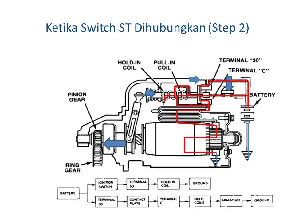 Ketika Switch ST Dihubungkan (Step 2)