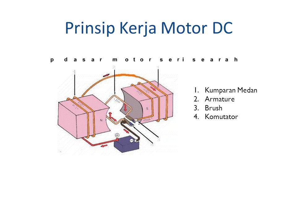 Prinsip Kerja Motor DC 1.Kumparan Medan 2.Armature 3.Brush 4.Komutator