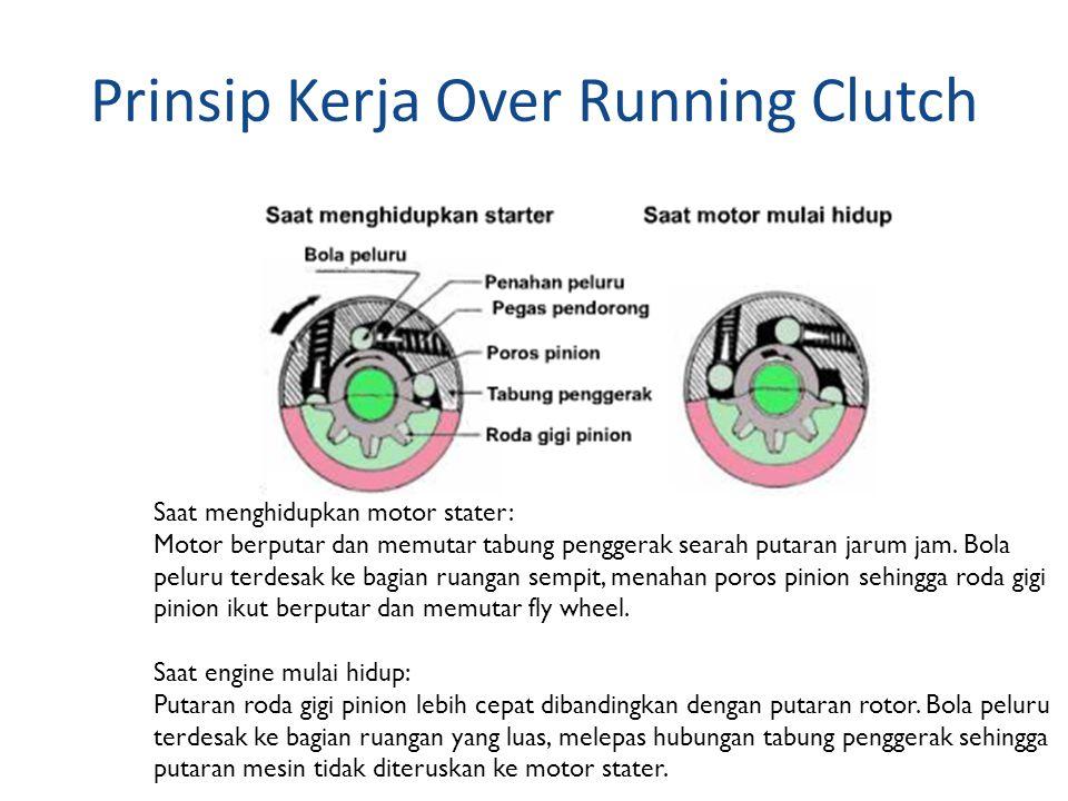 Prinsip Kerja Over Running Clutch Saat menghidupkan motor stater: Motor berputar dan memutar tabung penggerak searah putaran jarum jam. Bola peluru te