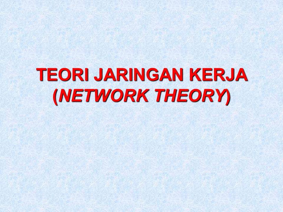 TEORI JARINGAN KERJA (NETWORK THEORY)