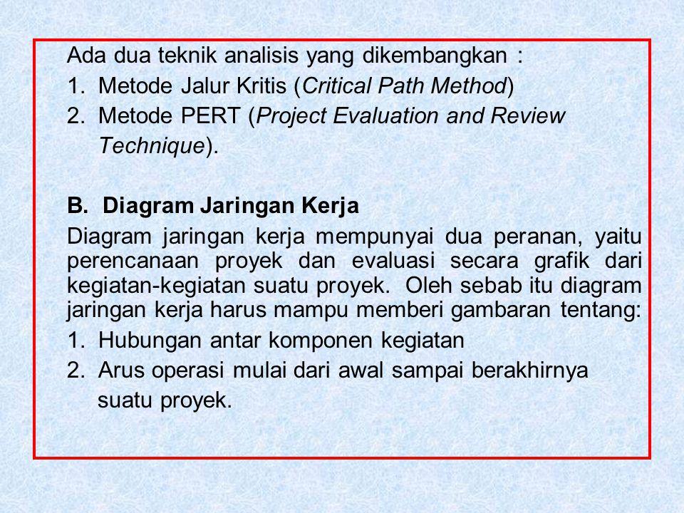 Ada dua teknik analisis yang dikembangkan : 1.Metode Jalur Kritis (Critical Path Method) 2.