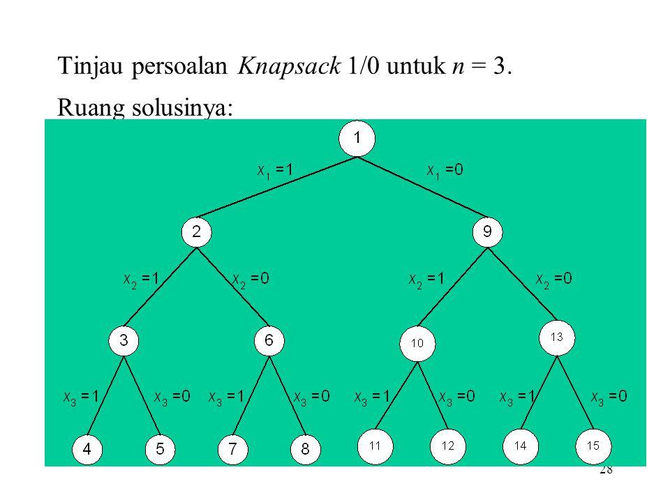 28 Tinjau persoalan Knapsack 1/0 untuk n = 3. Ruang solusinya: