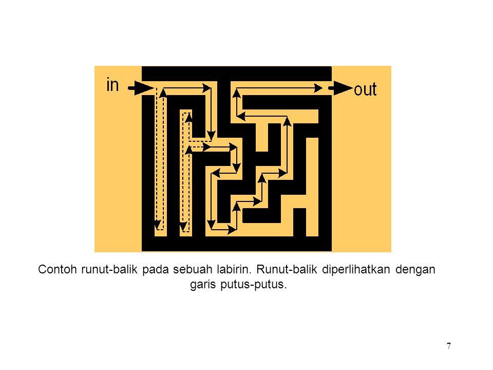 7 Contoh runut-balik pada sebuah labirin. Runut-balik diperlihatkan dengan garis putus-putus.