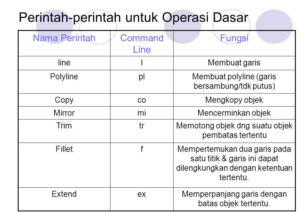 Perintah-perintah untuk Operasi Dasar Nama PerintahCommand Line Fungsi linelMembuat garis PolylineplMembuat polyline (garis bersambung/tdk putus) Copy