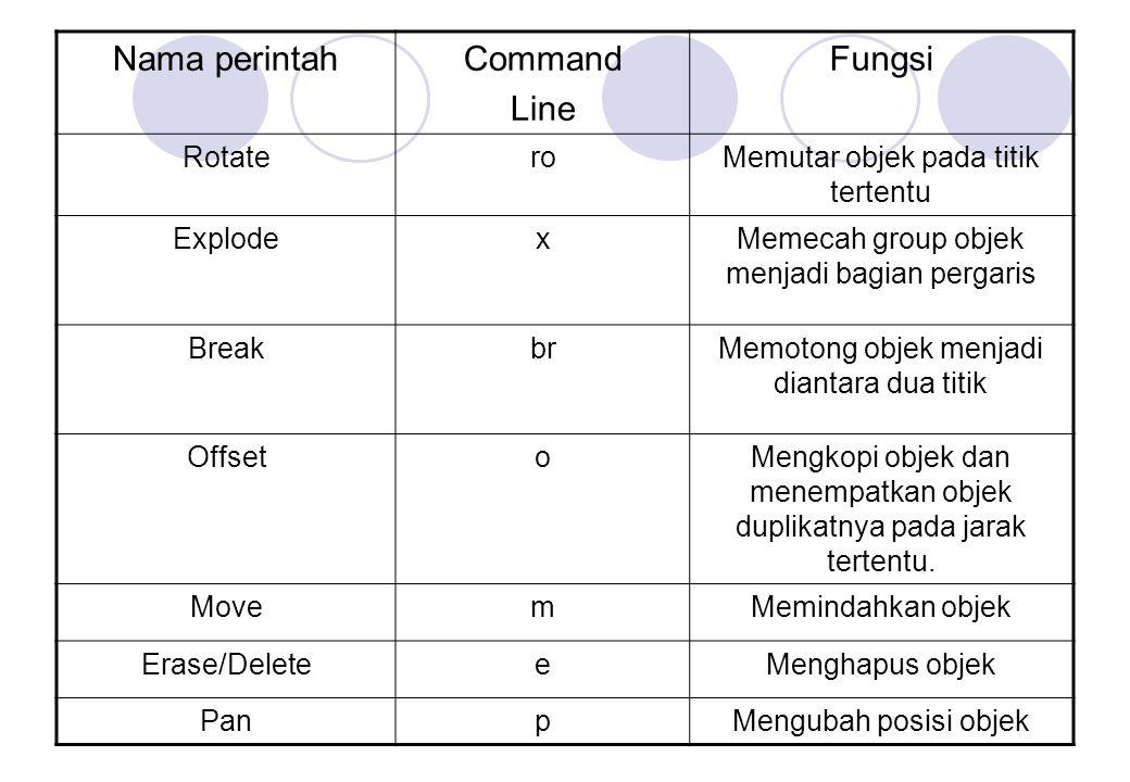 Nama perintahCommand Line Fungsi RotateroMemutar objek pada titik tertentu ExplodexMemecah group objek menjadi bagian pergaris BreakbrMemotong objek m