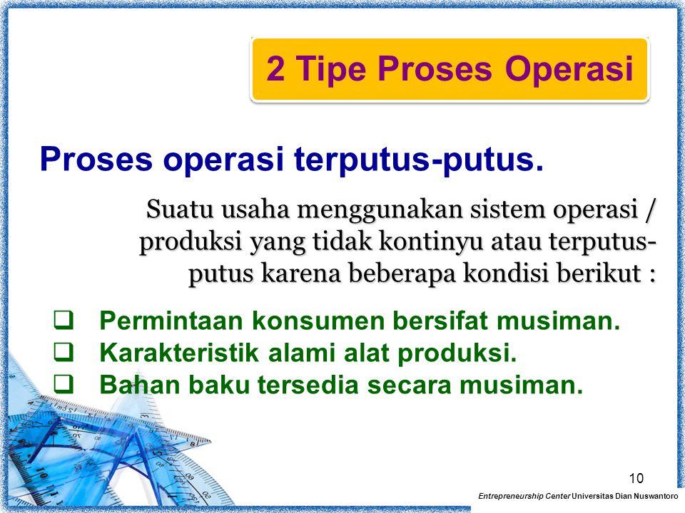 Proses operasi terputus-putus. Suatu usaha menggunakan sistem operasi / produksi yang tidak kontinyu atau terputus- putus karena beberapa kondisi beri
