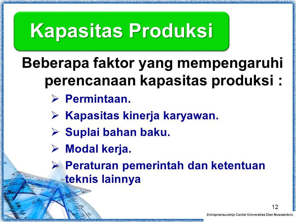 Kapasitas Produksi Entrepreneurship Center Universitas Dian Nuswantoro 12 Beberapa faktor yang mempengaruhi perencanaan kapasitas produksi :  Permint