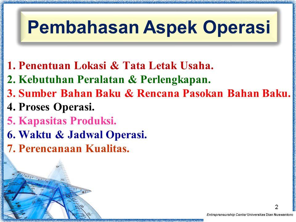 Pembahasan Aspek Operasi Entrepreneurship Center Universitas Dian Nuswantoro 1. Penentuan Lokasi & Tata Letak Usaha. 2.Kebutuhan Peralatan & Perlengka