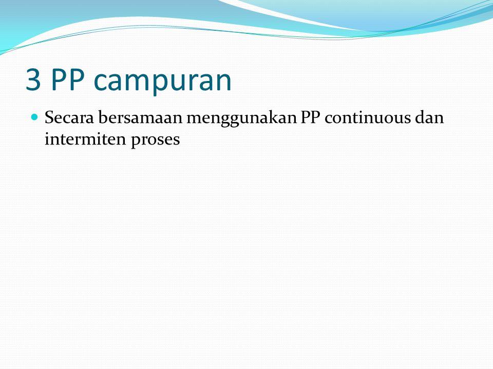 3 PP campuran Secara bersamaan menggunakan PP continuous dan intermiten proses